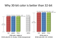 8bit-vs-10bit-display
